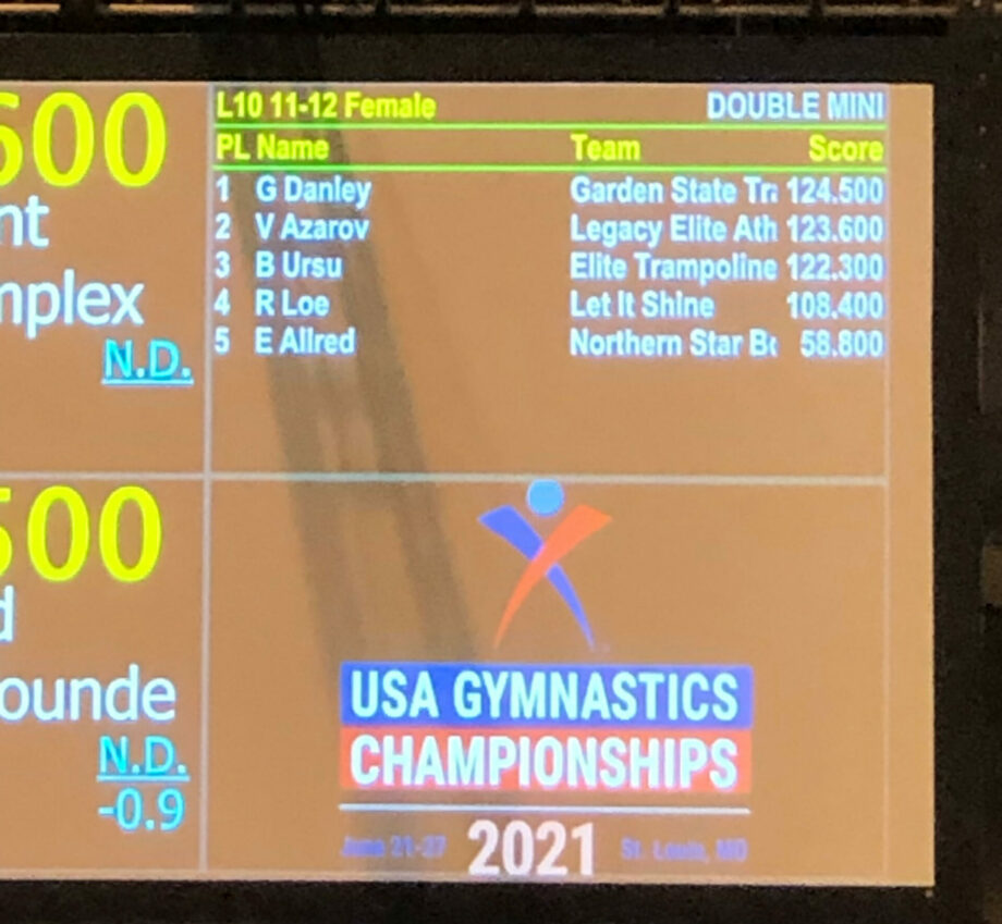 A scoreboard of Garden State Trampoline gymnast G. Danley winning the US Gymnastics Championships.
